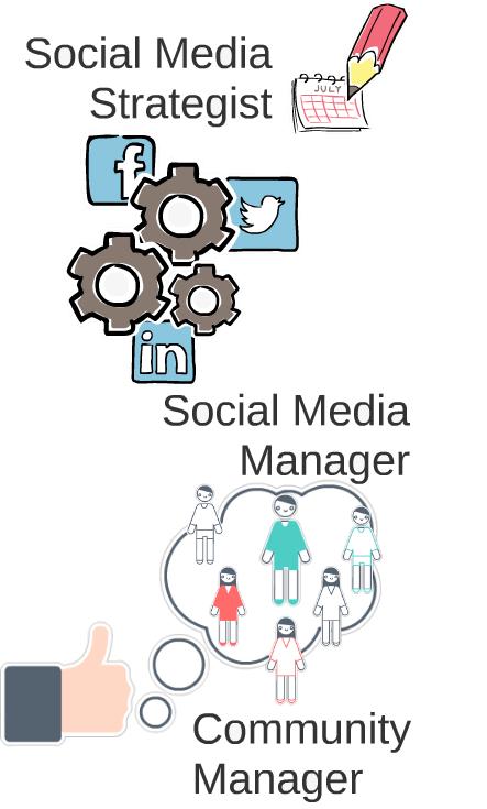 social media redes sociales comercioenlared